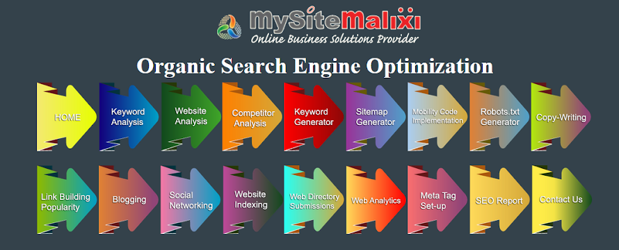 MySiteMalixi - Online Business Solutions Provider