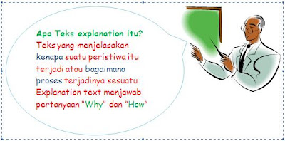 definisi dan pengertian explanation text