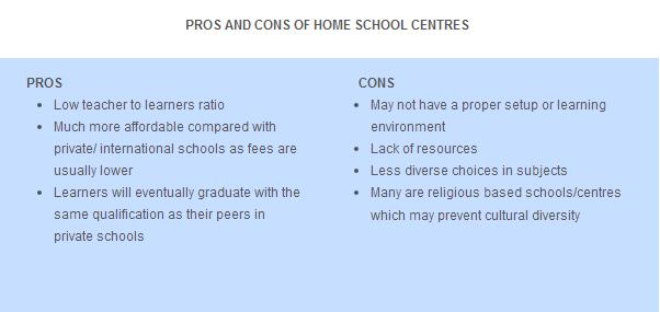 private school vs public school pros and cons