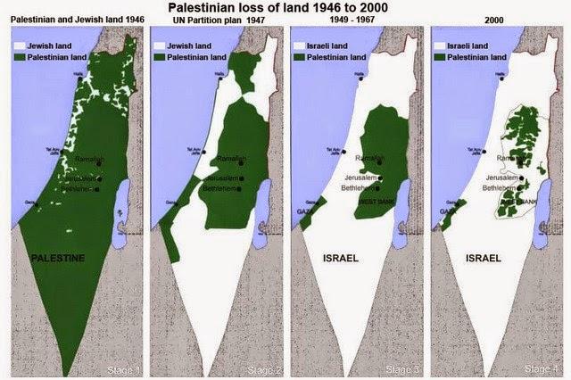 O roubo das terras palestinas de 1946 a 2000