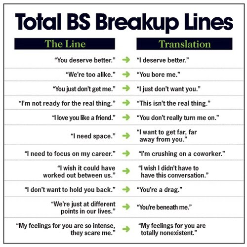 dating break up lines 6 great pickup lines for men or women a great pickup line serves several purposes: to break the ice if you take them up on their suggestion.
