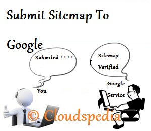Submit Your Site's Sitemap To Google