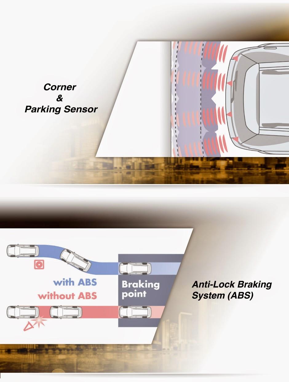 Sistem Keamanan Toyota Fortuner 2014