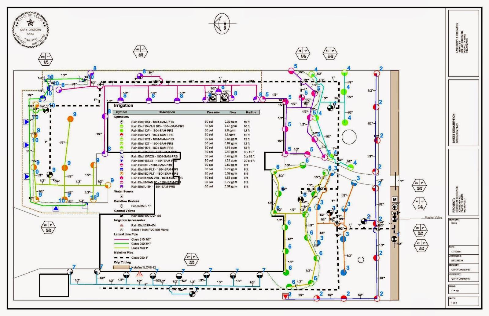 pdf Linux