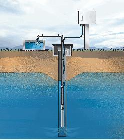Sellamientos de dos pozos de aguas suterr neas en bogot - Bombas de superficie para pozos ...