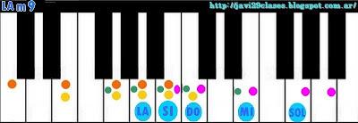 acordes de piano organo teclado menores con séptima menor y novena m9