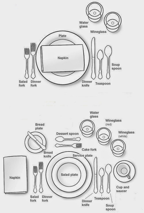 Rubia a gotas tenedor a la izquierda y cuchara a la derecha for Orden de los cubiertos en la mesa