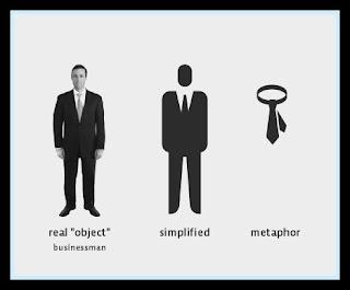 factores que definen la actividad de los agentes comerciales, agentes comerciales, Agent Base
