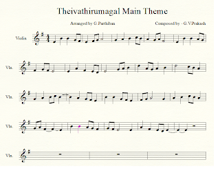 Keyboard notes for christian tamil songs quiz