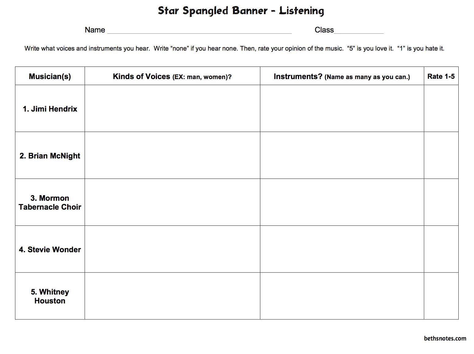 Star Spangled Banner History Worksheet - Worksheets