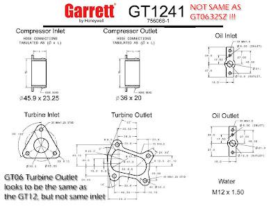 Garrett GT1241 GT0632Z