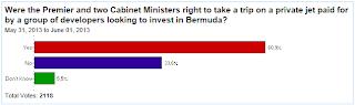 RG Poll