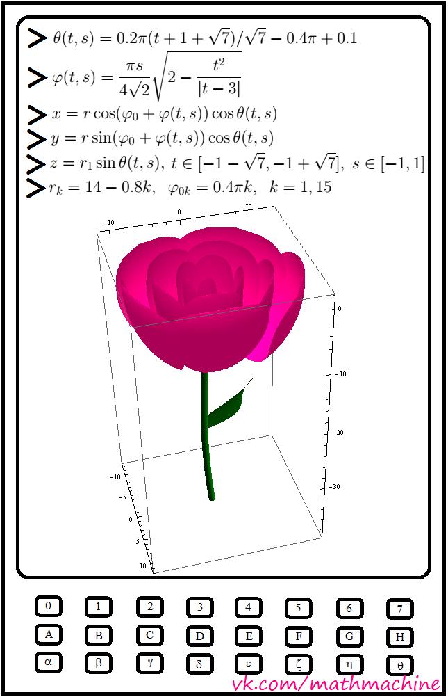 Математическая открытка к 8 марта