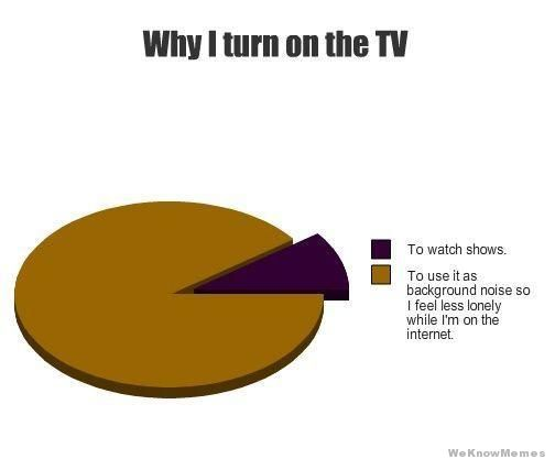 Tressabels Pieces And Wanderings Funny Pie Chart