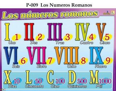 Jugando aprendemos en 4º: Números romanos