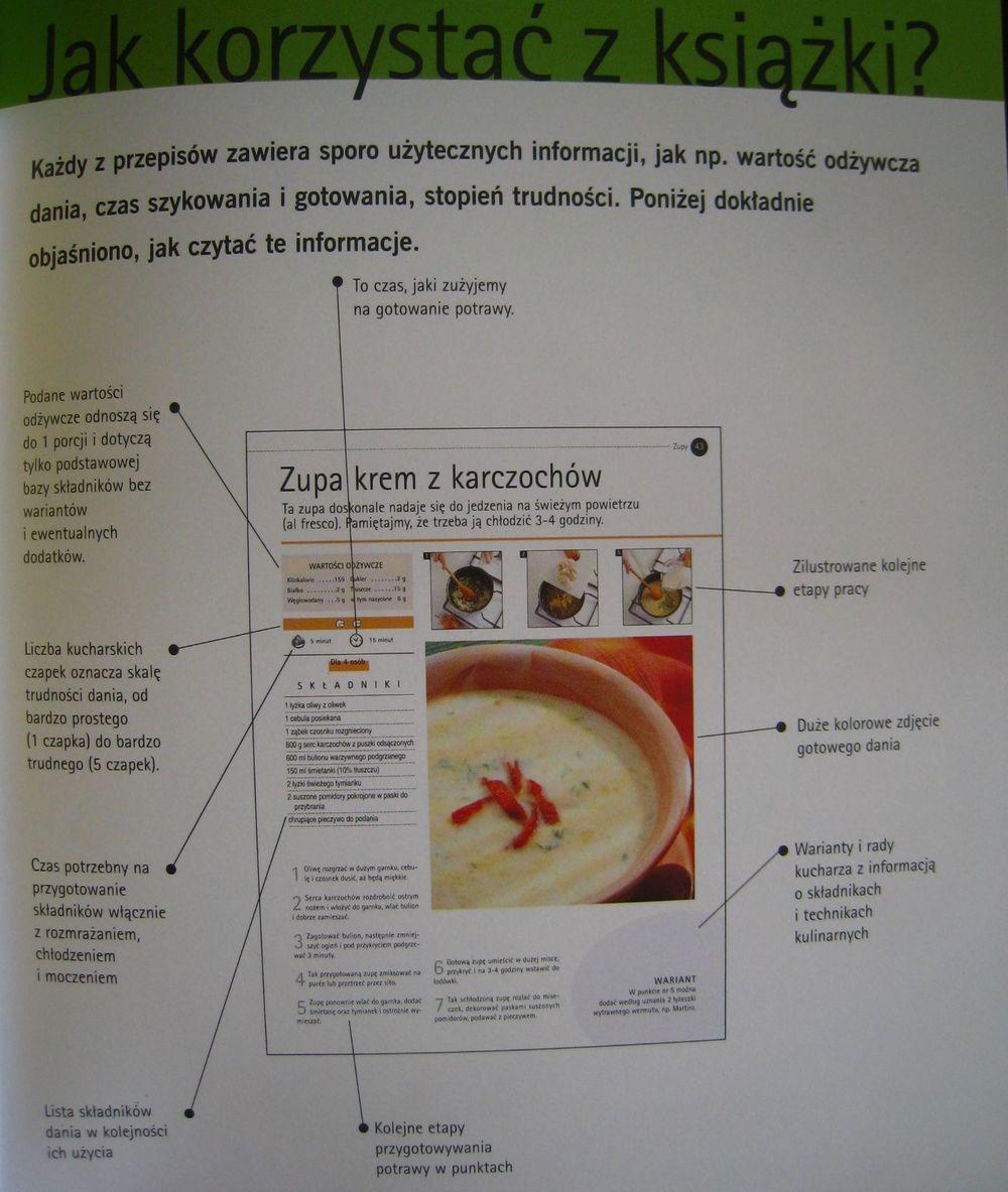Szybkie gotowanie  Kuchnia włoska  klasyczne i