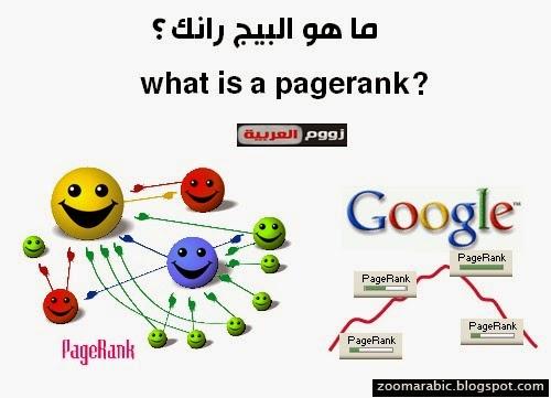 ما هو البيج رانك - What Google Page Rank