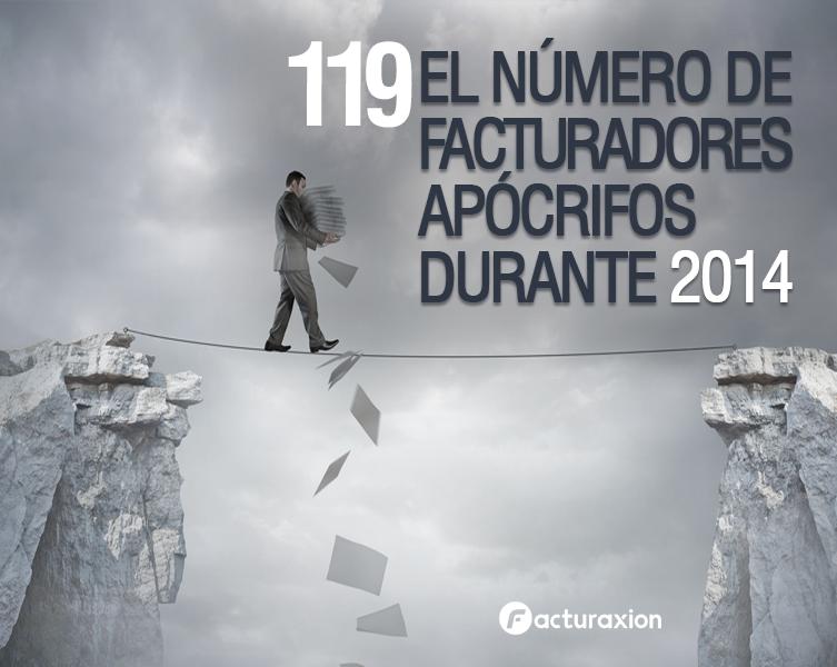 119 EL NÚMERO DE FACTURADORES APÓCRIFOS DURANTE 2014.