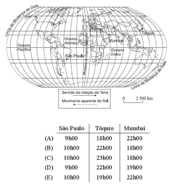 Geografalando  ExerccioComentado FUSO HORRIO