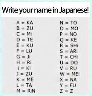 writing my name in japanese