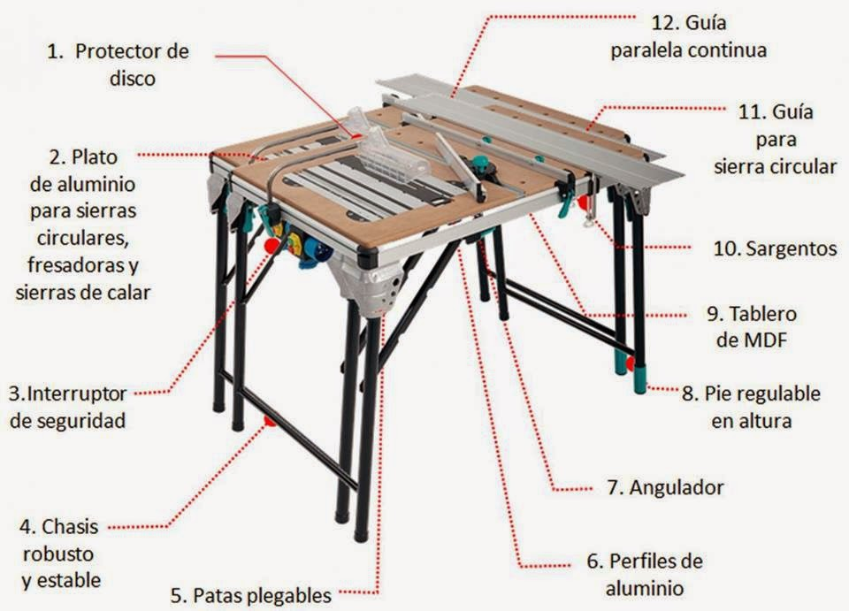 Wolfcraft Mastercut 2000 Work Table now at RM 2,450.00 only! ItemID ...