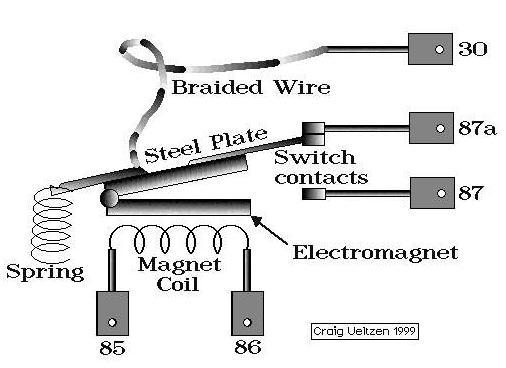 Hello World Basic Electronics Tutorial