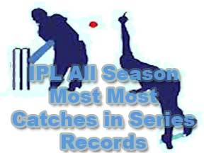 IPL Most Catches Records and IPL Fielding Records