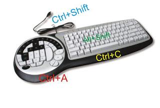 Fungsi Tombol-tombol pada Keyboard Komputer dan Laptop Lengkap