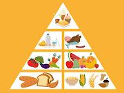 16 de Outubro, Dia Mundial da Alimentação