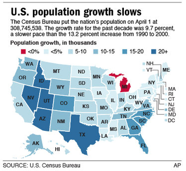 Us Population Growth Map