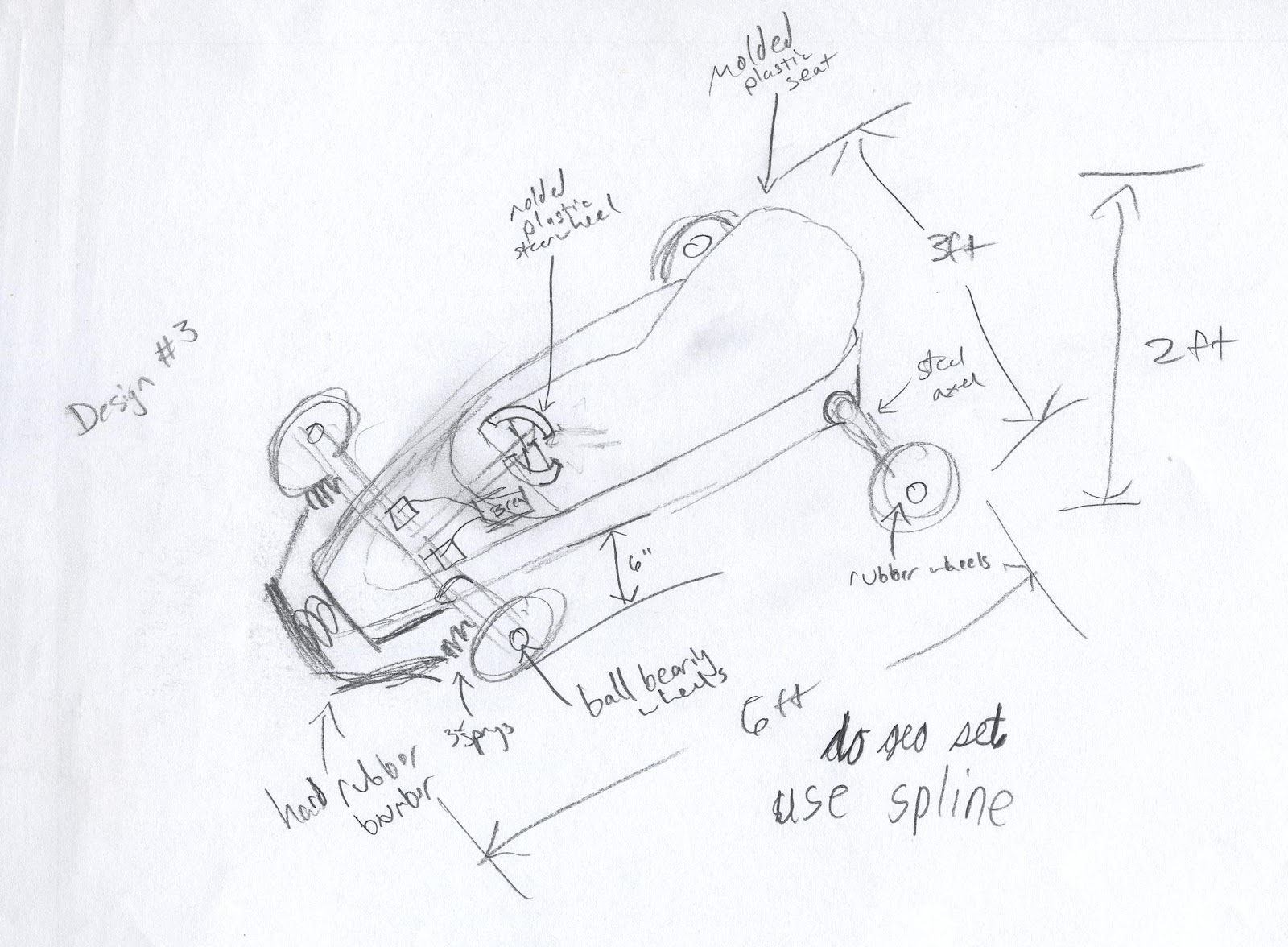 engineering design process part 2