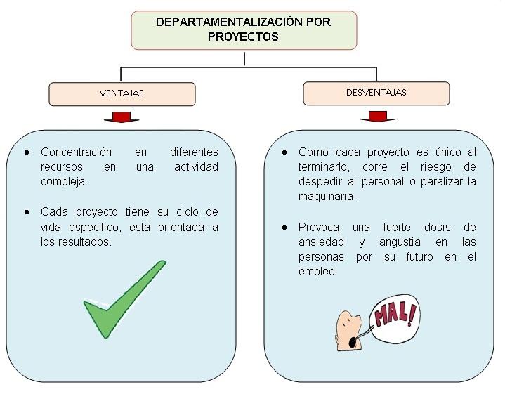 Administraci n de empresas for Que es la oficina y sus caracteristicas