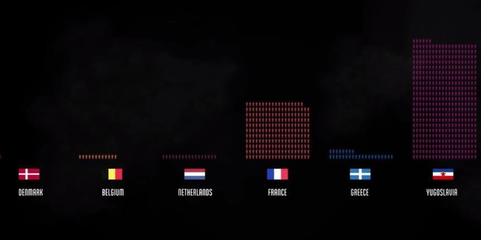 AThe Human Losses Of The Second World War In An Animated Video