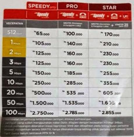 paket speedy telkom terbaru