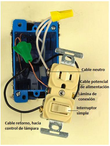 Conexión de interruptor-tomacorriente