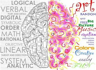 Dual Brain Image