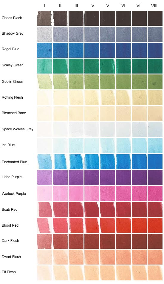 Halfords Car Paint Guide