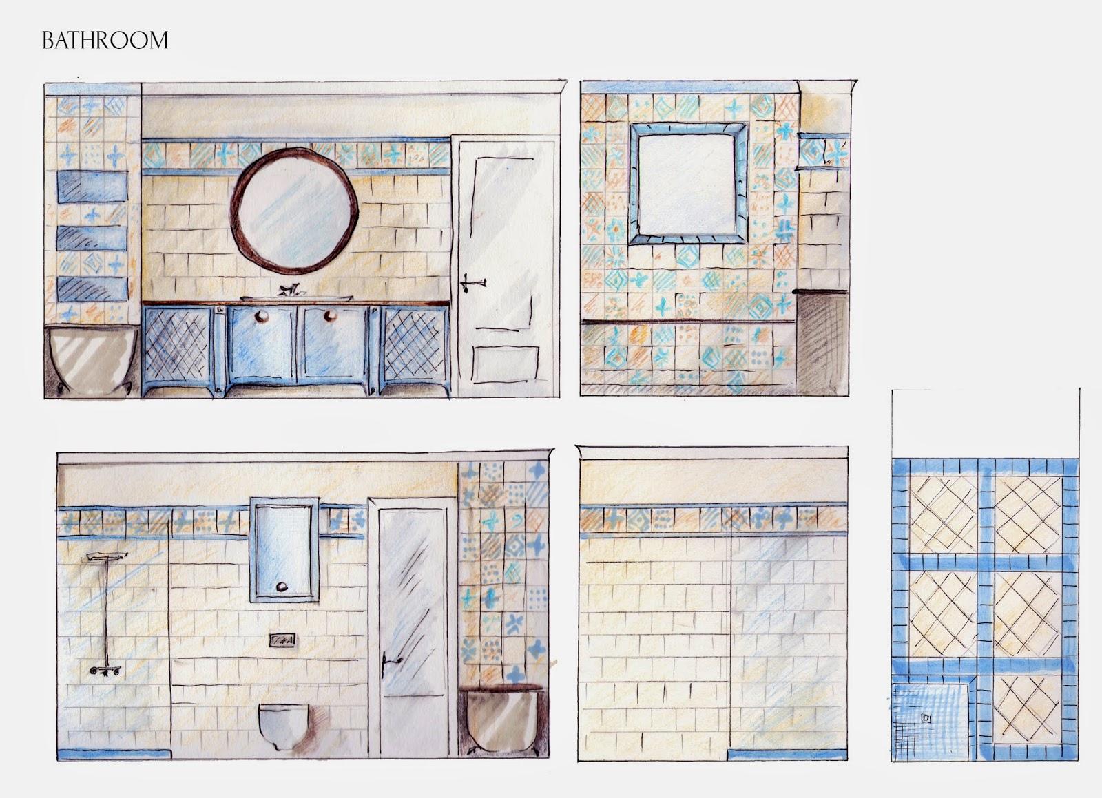 как нарисовать развертку стен