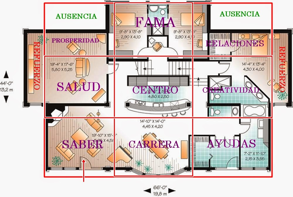 Refuerzos y carencias en feng shui for Casa feng shui ideal