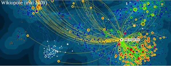réprésentation spatiale du web