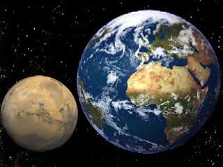 mars earth 7 Pertanyaan Ilmiah Yang Masih Dicari Jawabannya Oleh Ilmuwan Sampai Sekarang