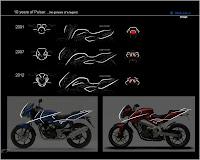 Pulsar 200NS Development Sketches
