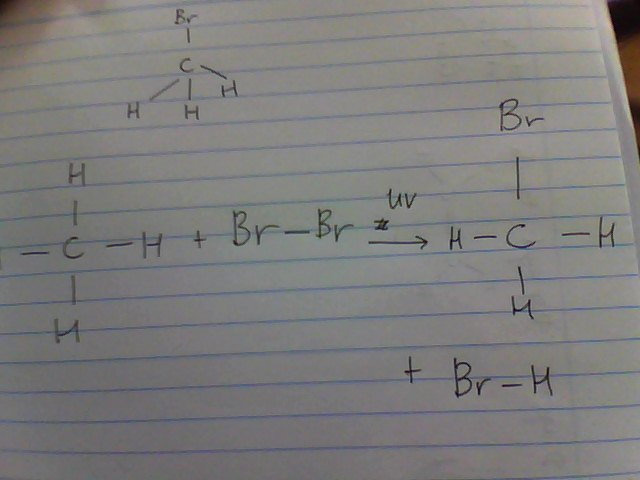Jasmines Chemistry Blog Unit 35 I Can Recall The Reaction Of