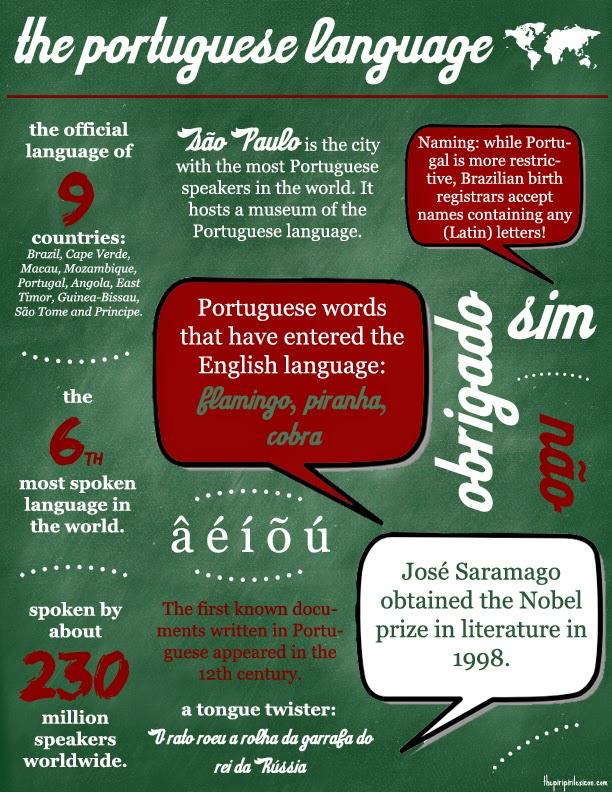 portuguese culture essay