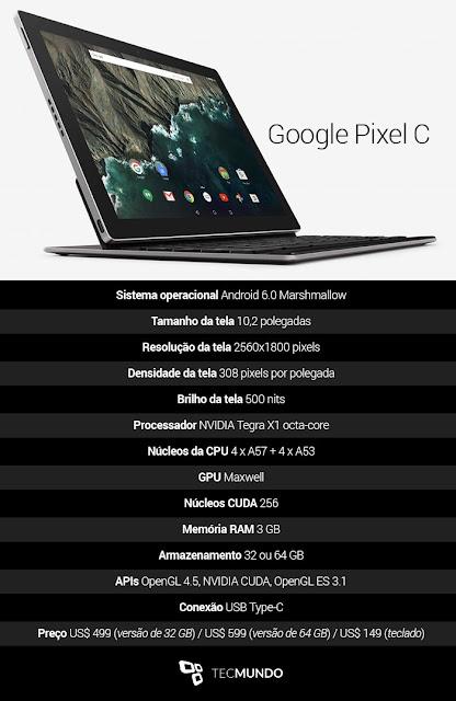 Fonte/Reprodução: http://www.tecmundo.com.br/pixel-c/87243-tudo-pixel-c-o-tablet-google-rivalizar-o-surface.htm