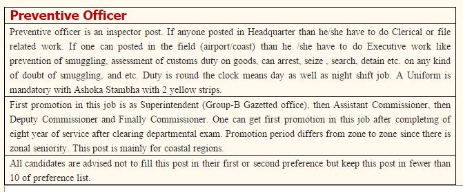 SSC post details