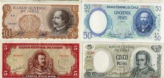 Equivalencia del peso chileno.