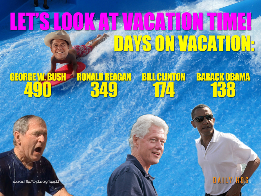 President Vacation Days