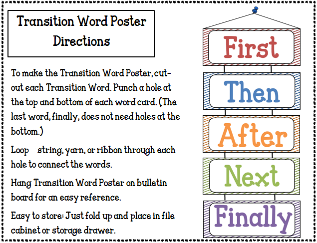 Beginning transition words for essay kids