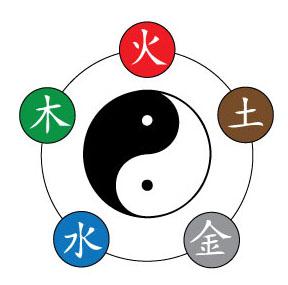 Los ciclos de la energ a cinco elementos wu xing for Elementos del feng shui y su significado